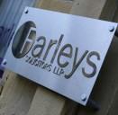 Farleys sign-sml square